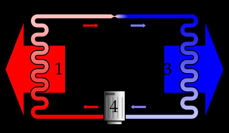Schéma principe pompe chaleur